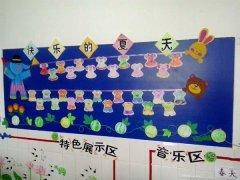 幼儿园夏季温馨提示_幼儿园大班夏天主题墙布置:快乐的夏天