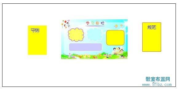 小学二年级教室布置方案:二年级三班教室布置方法图片
