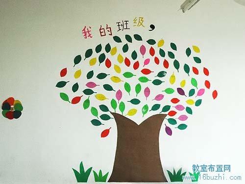 教室墙面布置 初中教室墙面布置 幼儿园创意教室