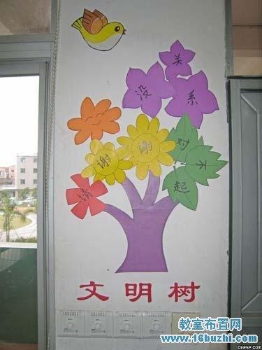 中学文明礼仪班级文化布置:文明树_教室布置网