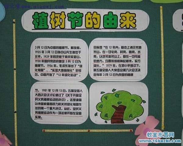 幼儿园植树节布置图片