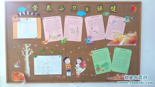 幼儿园夏天防暑小妙方保健宣传栏设计图片